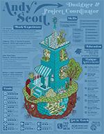 A. Scott Resume-Sample Sheet_2013